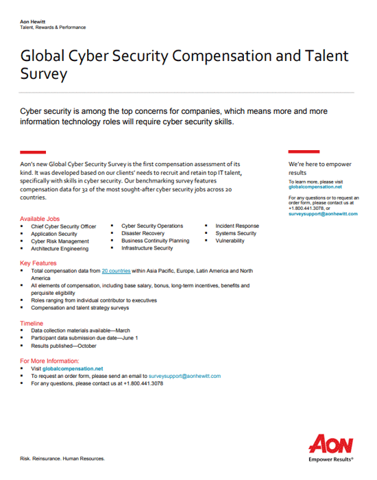 Global Cyber Security Compensation Survey | Aon Human Capital